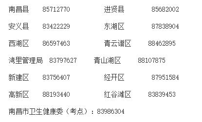 南昌市关于2021年口腔助理医师考试报名的通知