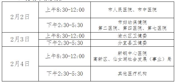 2021年江西省新余市医师实践技能考试报名现场审核时间与审核材料