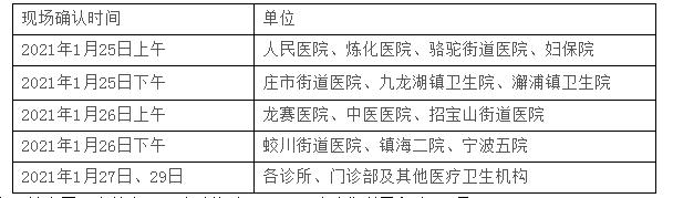 2021年医师实践技能考试报名宁波市镇海区考点现场审核时间、审核材料