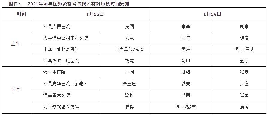 徐州沛县考点2021年口腔执业医师现场确认时间及地点