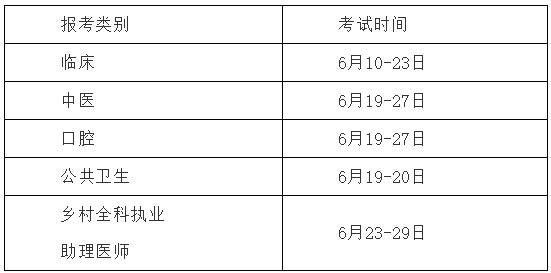 甘肃省定西市安定区2021年临床执业助理医师考试报名工作通知