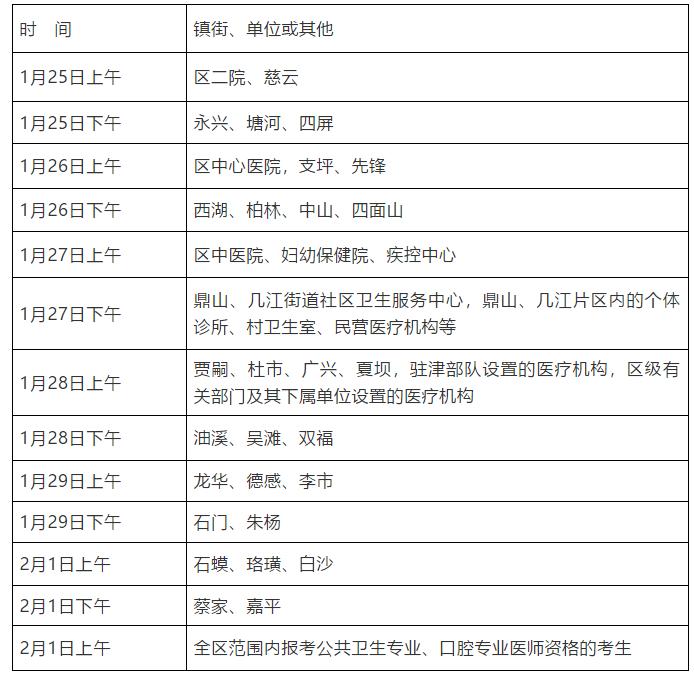 2021年重庆市江津区口腔助理医师现场审核相关要求