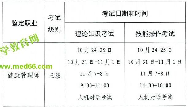 2021年广东省健康管理师什么时候考试?