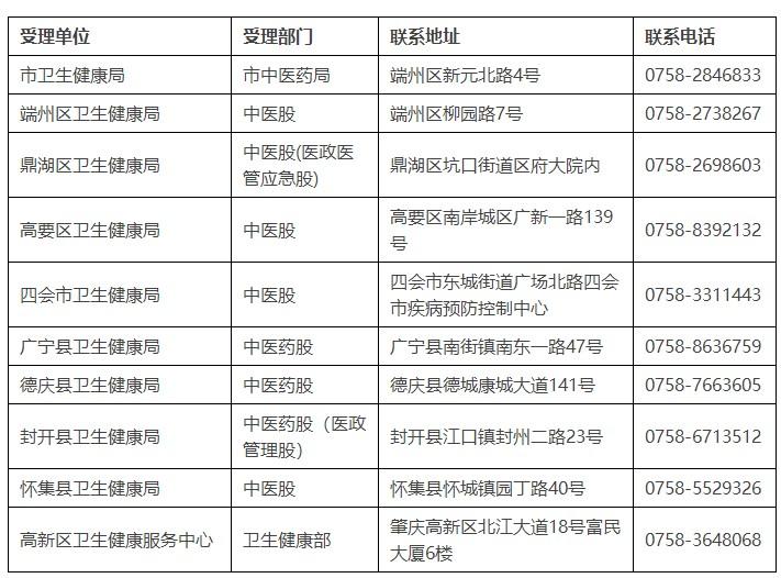 肇庆市各市区2021年传统医学师承和确有专长报名审核单位