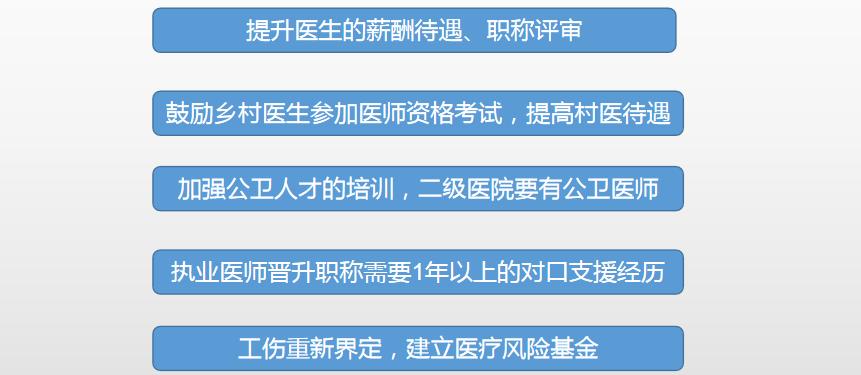 重磅! 中華人民共和國醫師法草案全文正式發布! 有重大變化!