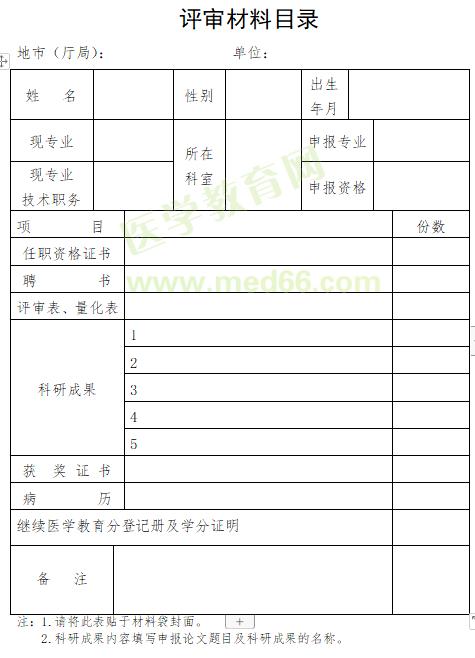 2020年陕西省卫生高级职称评审材料目录是什么?在哪能找到?