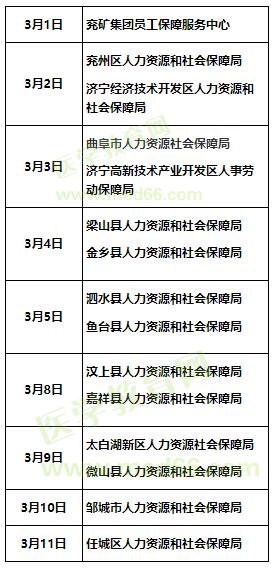 山东济宁考点2020主管护师考试证书可以领取了,速去!