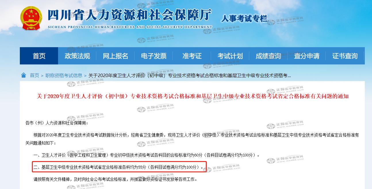 速看!四川省2020初级护师考试省单独分数线已公布!