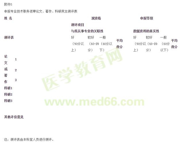 青岛申报专业技术职务送审论文、著作、科研民主测评表