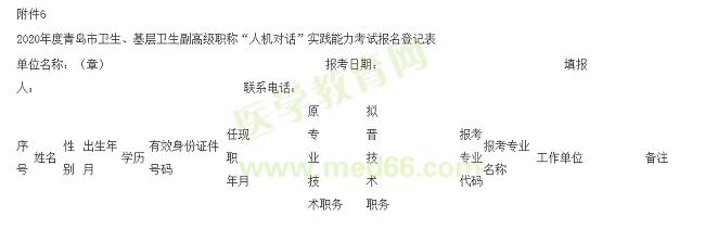 """青岛市2020年卫生、基层卫生副高级职称""""人机对话""""实践能力考试报名登记表"""