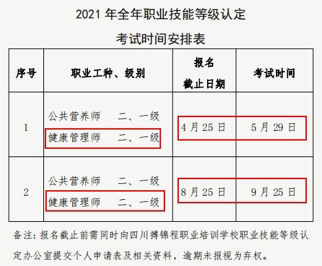2021年四川一级健康管理师的考试时间已确定!