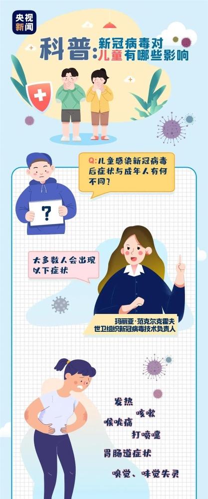 小孩子感染了新冠病毒和成年人的癥狀都有何區別?