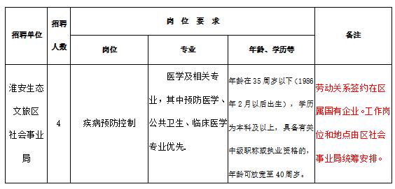 淮安人口2021_淮安人2021购房图鉴 高价地井喷,再不下手