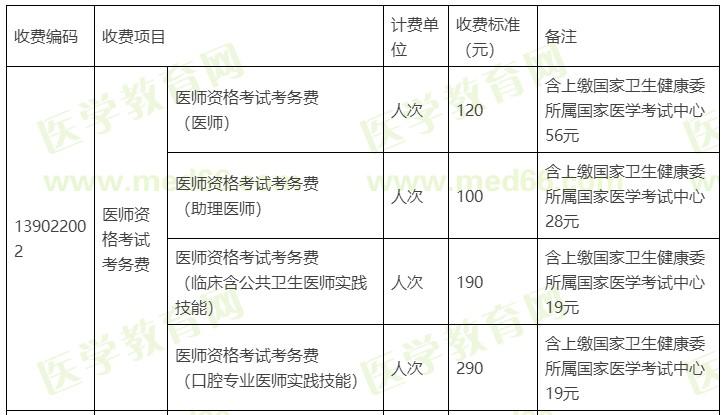 2021年国家医师实践技能考试北京考区技能考务费缴纳时间与缴费金额