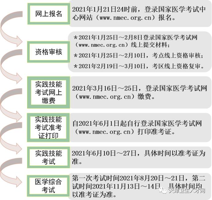 天津考试时间