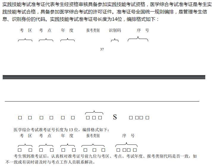 台山市2021年执业医师技能准考证长度及打印日期