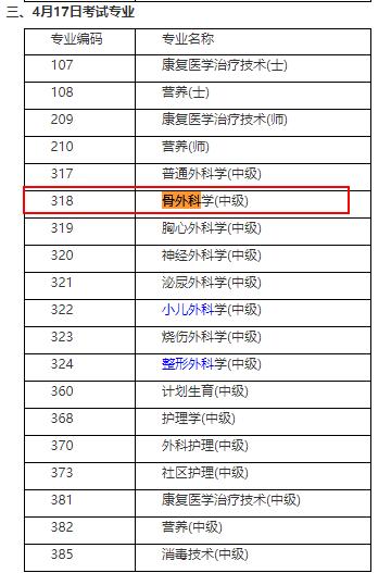 2021骨外科中級職稱(318)人機考試時間定于4月17日!