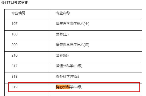 2021胸心外科中級職稱考試時間定于4月17日!