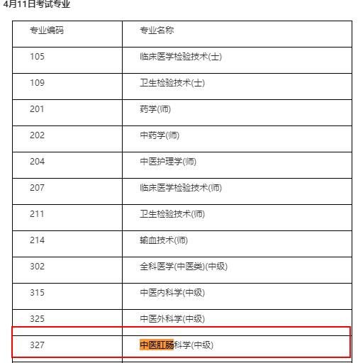 中級中醫肛腸職稱考試時間2021年確定于4月11日!