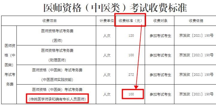 北京市中医管理局2021年传统医学师承和确有专长考务费公布