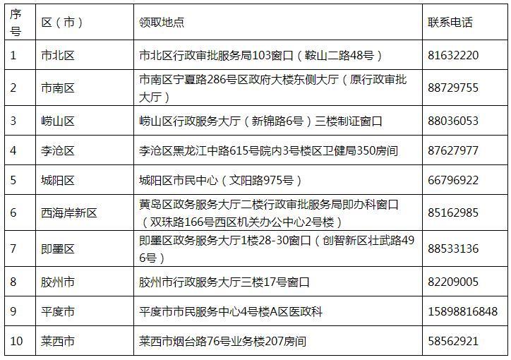 2020年青岛李沧区口腔助理医师资格证书开始领取