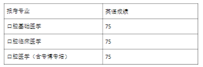 同济大学口腔医学院2021年博士研究生入学考试复试分数线