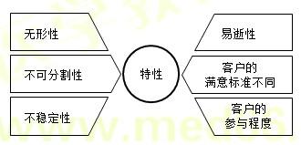 【基础知识】健康管理师第十五章重点整理(二)