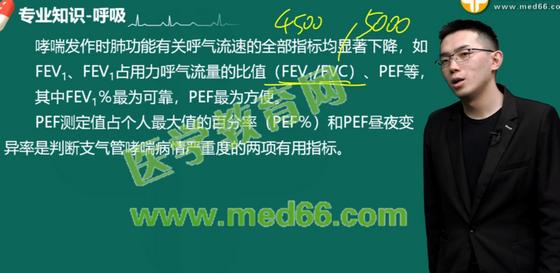 快get!全科主治医师考试考生回忆版考点-FEV1和预计值