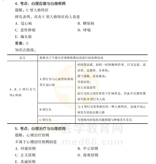 2021年公卫执业/助理医师考试备考:【医学心理学】科目知识点速记4-6
