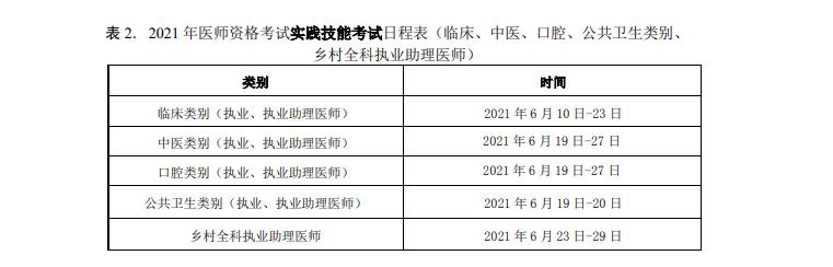 2021实践技能考试时间