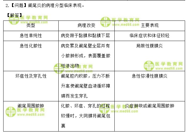 中级主管护师考试:《答疑周刊》2022年第3期
