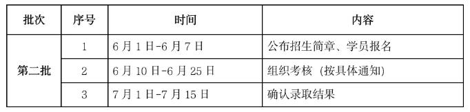 报名入口:2021汕头市中心医院第二批住院医师规范化培训