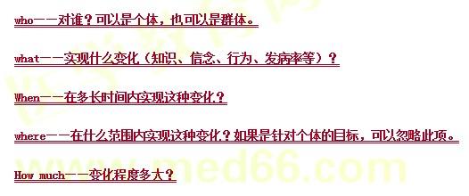 【技能操作】健康管理师第三章重点整理(十五)