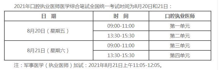 湖南考区2021年口腔执业医师技能免考考生笔试缴费时间:6月16日起