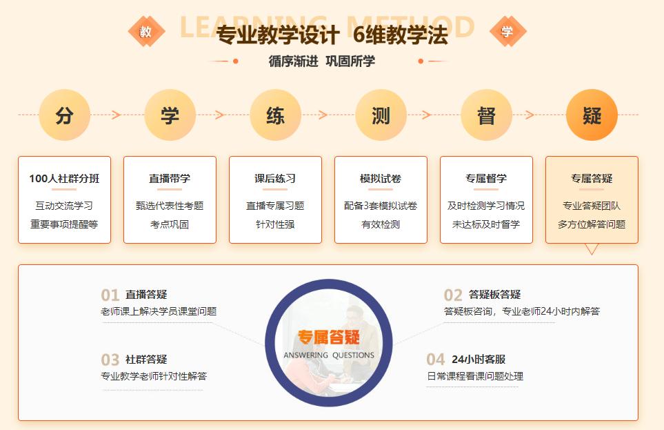 中医执业医师技能考后,如何冲刺备考综合笔试?