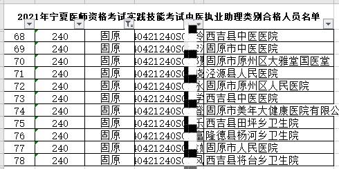 固原市中医助理医师技能合格名单
