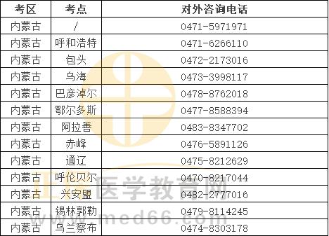定了!2021年內蒙古考區口腔執業醫師考試延期申請已提交!