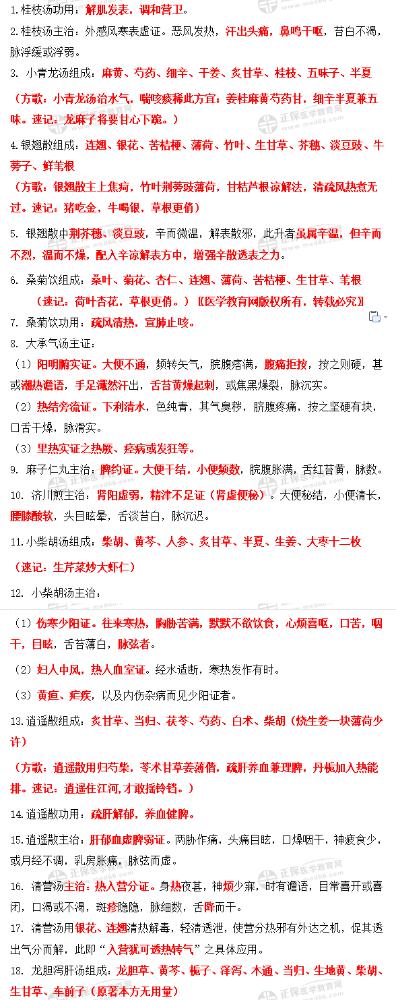中医助理医师考试综合笔试《方剂学》30分钟速记考点