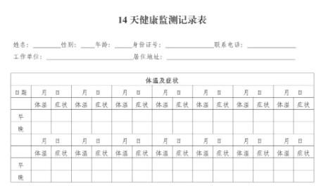 陕西2021年口腔执业医师考生14天健康监测记录表