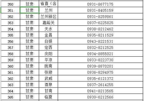 甘肅考區2021年醫師綜合考試準考證打印入口延緩開通