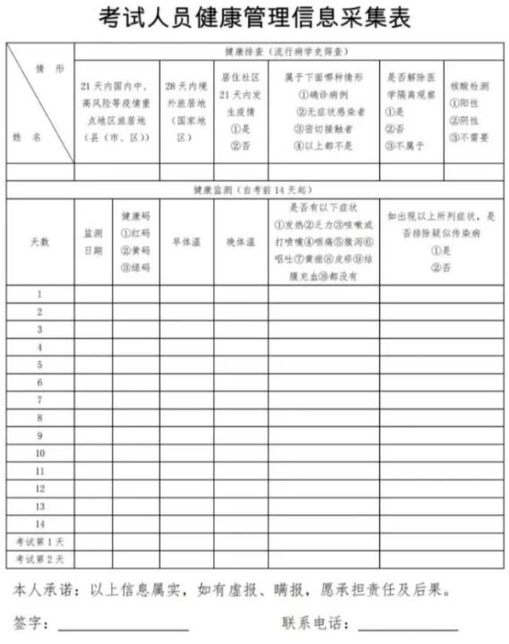 青島2021年醫師綜合考試人員健康管理信息采集表