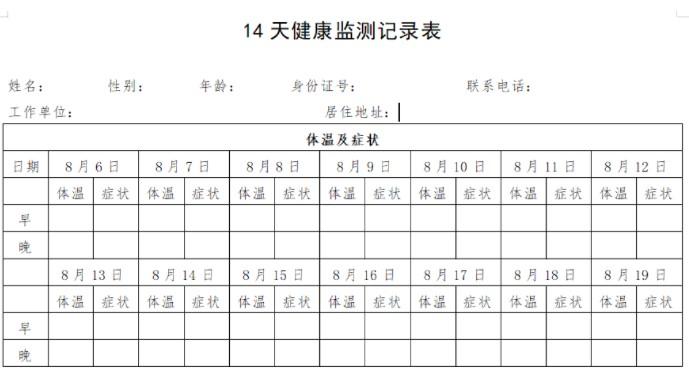 寶雞考點2021年中西醫考生健康監測記錄表