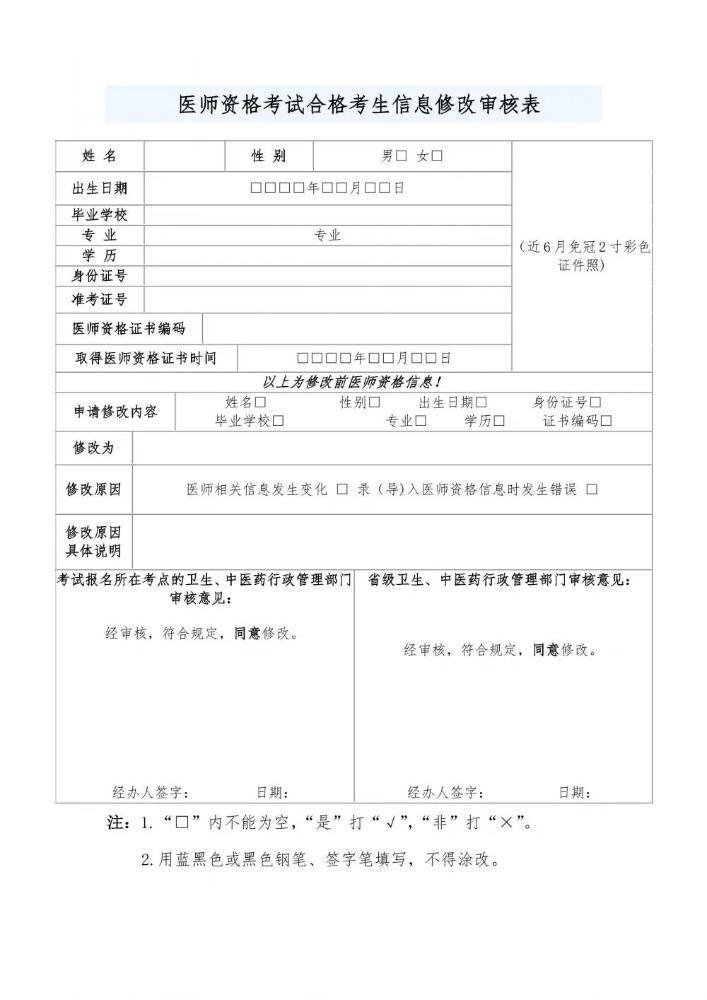 青岛考点关于医师资格考试合格考生信息修改的相关规定
