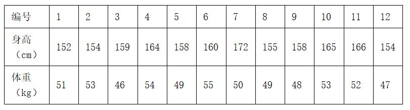 全科主治医师「基础知识」第四章医学统计学练习题(六)