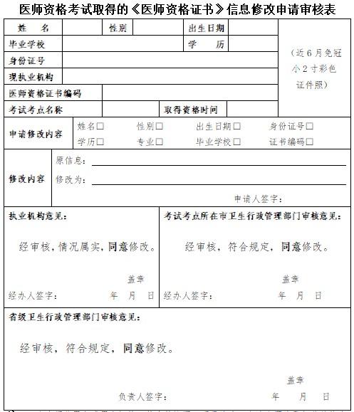國家醫師資格證書信息修改申請審核表下載及填寫說明