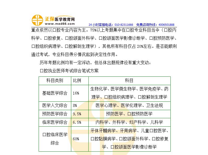 口腔执业医师延期备考手册22