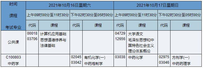 2021年10月湖南自考专科中药学专业课程安排表