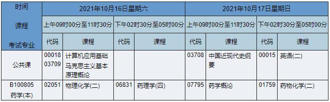 2021年10月湖南自考本科药学专业课程安排表