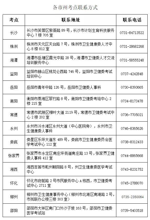 湖南关于领取2021年度初级护师资格考试合格人员证书的通知
