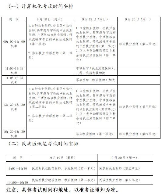 甘肅省2021年國家口腔執業醫師綜合考試具體安排及防疫須知